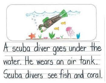 Visual Writing Rubrics in Kindergarten: Informational Writ