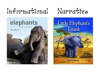 Informational & Narrative Visual for Kindergarten