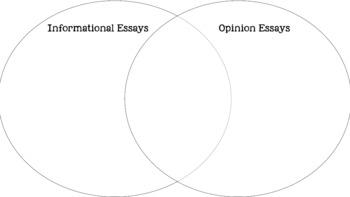 Informational & Opinion Writing Bundle