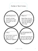 Informational Reading Interactive and Differentiated Notes aligned to the CCSS