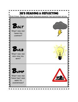 Informational Reading Reflecting