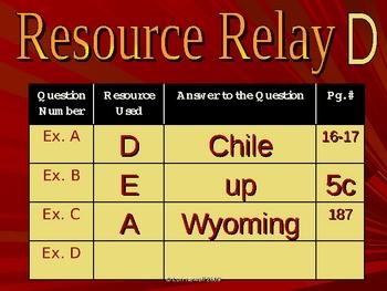 Informational Resource Relay