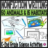 Animals Research Projects All About Animal Reports