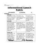 Informational Speech Rubric
