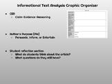 Informational Text Analysis Graphic Organizer [CER & PIE]