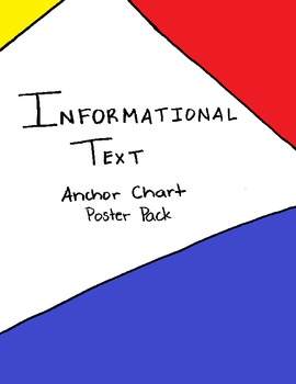 Informational Text Anchor Chart Poster Pack