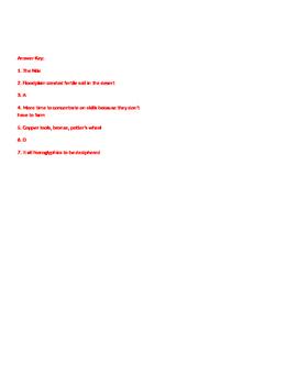 Informational Text - Ancient Egypt (No Prep)