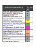 Informational Text Annotation Guide 1