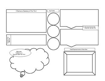 Informational Text Close Read Graphic Organizer