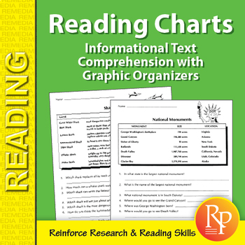 Informational Text Comprehension with Graphic Organizers: Reading Charts 1