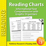 Informational Text Comprehension with Graphic Organizers: Reading Charts 2