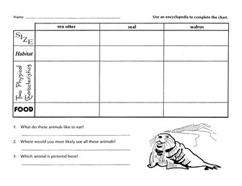 Informational Text Comprehension with Graphic Organizers: Using Charts 1