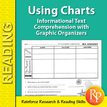 Informational Text Comprehension with Graphic Organizers: Using Charts 2