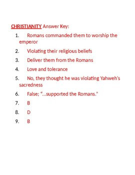 Informational Text - Early Middle East: Birth of Christianity (No Prep)