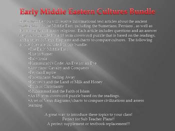 Informational Text - Early Middle Eastern Cultures Bundle (No Prep Sub Plans)