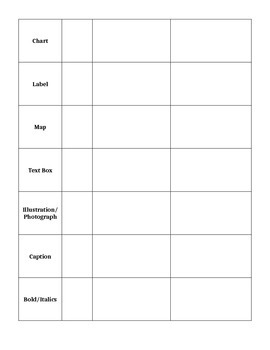 Informational Text Feature Scavenger Hunt & Exit Ticket