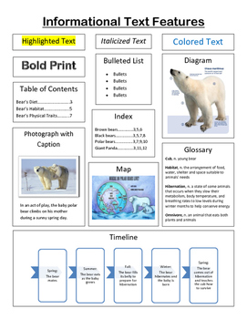 Informational Text Features Poster