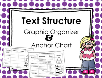 Informational Text Structures Graphic Organizer