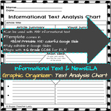 Informational Text Analysis Chart (Informational Text Graphic Organizer)