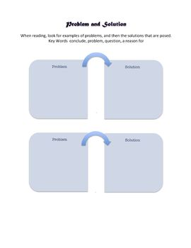 Informational Text Graphic Organizers (included in my teaching info text packet)