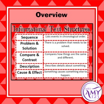 Informational Text Organisation Posters