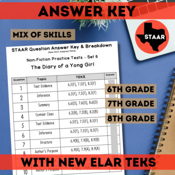 Informational Text Passages with multiple choice questions