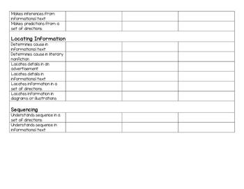 Informational Text RIT Band Checklist - 151-190