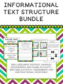 Informational Text Structure Bundle