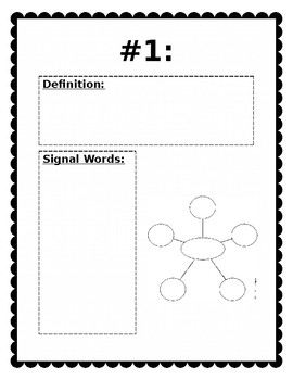 Informational Text Structure Interactive Notebook