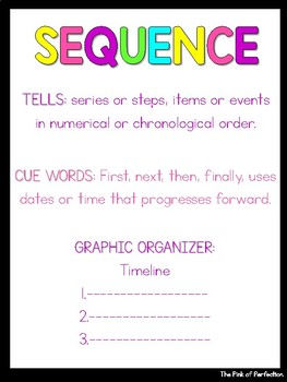 Informational Text Structure Posters 3-5