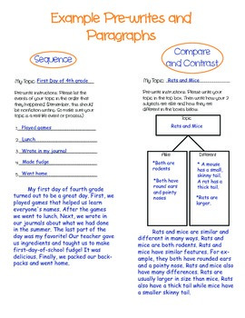 Informational Text Structure Writer's Workshop
