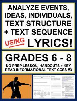 Informational Text Structure with Music Lyrics: No Prep Lesson, Handouts, Key