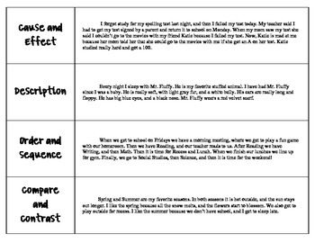 Informational Text Structures Activity