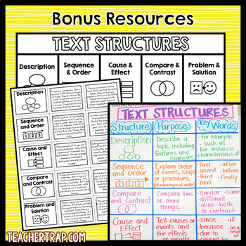 Informational Text Structures Booklet and Lapbook