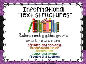 Informational Text Structures:  Posters, Graphic Organizer