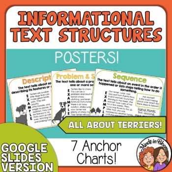 Informational Text Structures Posters - Mini Anchor Charts for Word Walls