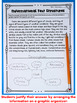 Text Structures featuring graphic organizers
