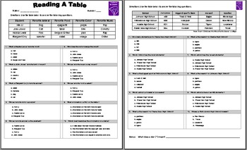Informational Text: Tables