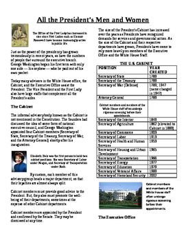 Informational Text - The Presidency: The Presidents Men and Women (Sub Plans)