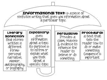 Informational Text Umbrella Editable