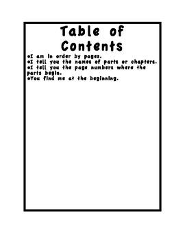 Informational Text Visuals