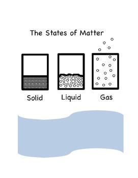Informational Text WORKSTATION for MATTER