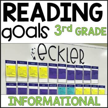 Informational Third Grade Reading Goals on Post Its