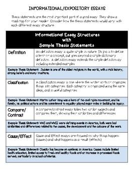 Informational Writing Bundle: Cause/Effect, Sequence, Problem/Solution