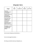 Informational Writing Infographic Rubric