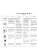 Informational Writing Lesson Plan