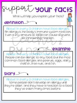 Informational Writing Mini-Lessons: Text Structure, Citing Evidence, Facts
