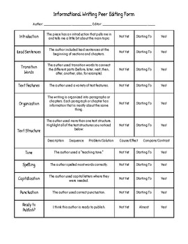 Informational Writing Peer Editing Checklist