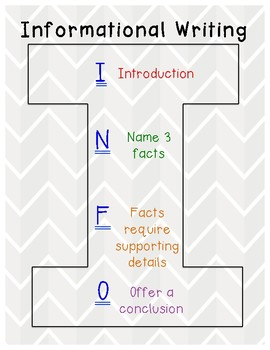 Informational Writing Poster