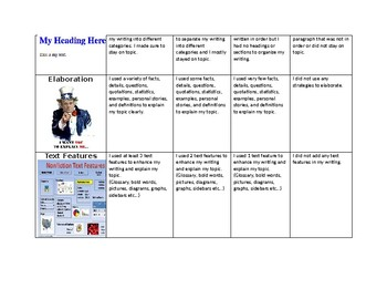 Informational Writing Rubric